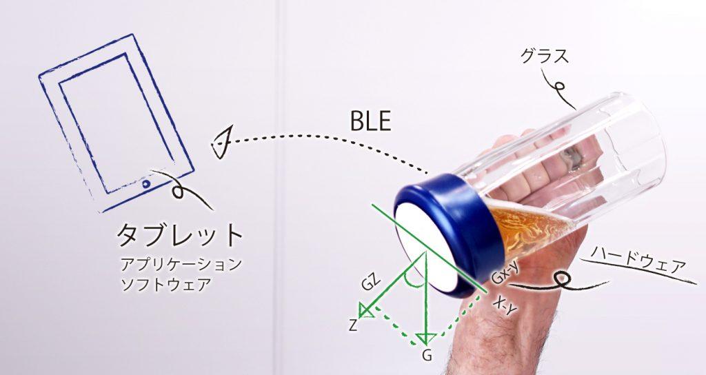 加速度センサー 応用例 ビール 残量検知
