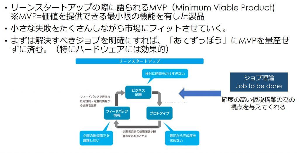ジョブ理論の視点を取り入れれば、効果的なMVPを作成する事が可能になります。