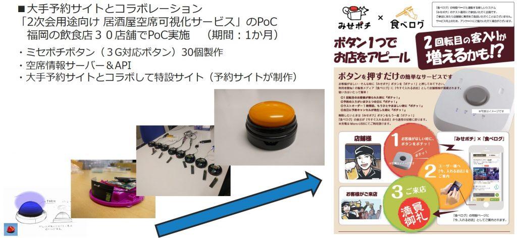 フィールドテストの為のIoTボタン開発事例